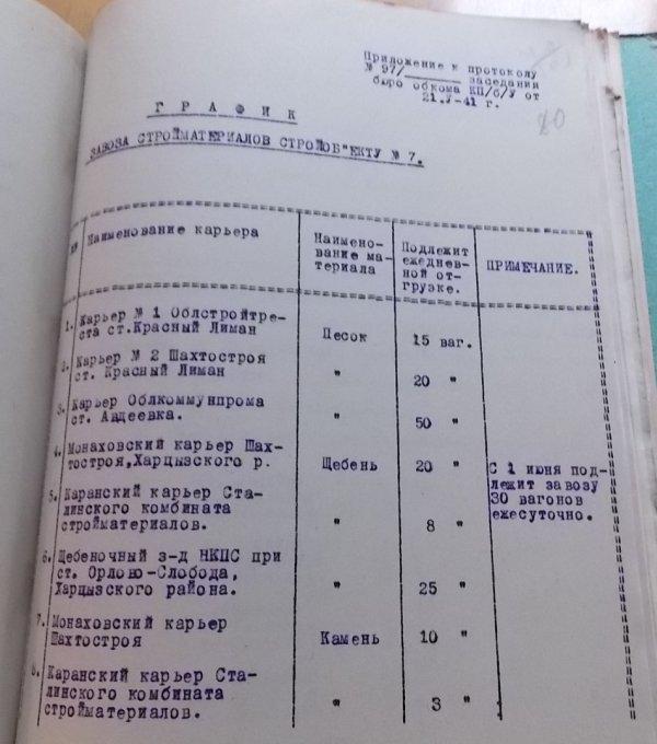 Документ из Госархива Донецкой области о поставке стройматериалов на объект №7 НКВД в Сталино