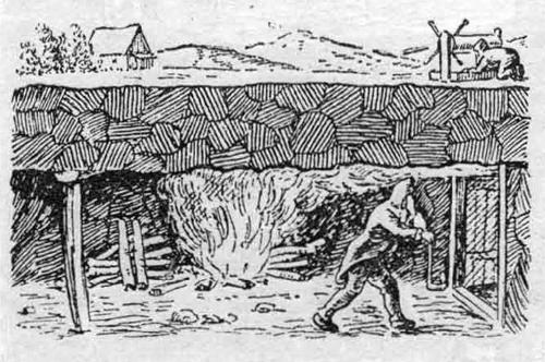 Древние рудокопы пользовались «огневым способом» для добычи руды. Огонь накалял породу, которая потом под действием холодной воды, растрескивалась