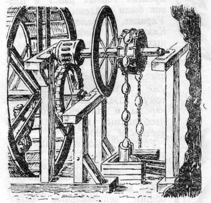 Нории — один из первых механизмов для подъема воды из шахты.