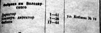 Фото 1 Фрагмент телефонного справочника Сталино за 1937