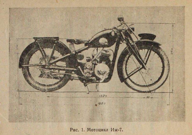 Мотоцикл «ИЖ-7»